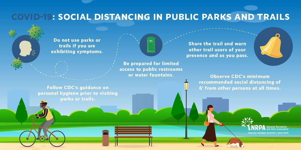 NRPA Guidelines for Social Distancing in Parks